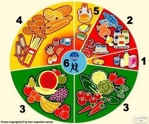 Puzzle Groupes d'aliments