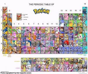 Puzzle La tableau périodique Pokemon