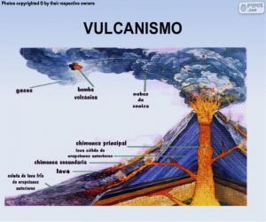 Puzzle Le volcanisme