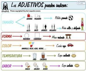 Puzzle Les adjectifs (espagnol)