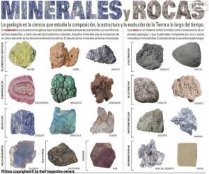 Puzzle Minéraux et roches