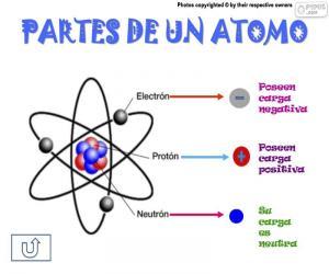 Puzzle Parties d'un atome