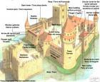 Parties du château médiéval