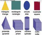 Figures géométriques de base