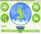 Journée mondiale de l'efficacité énergétique