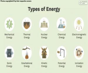 Puzzle Types d'énergie